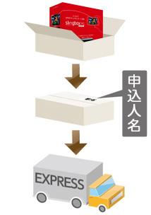 STEP 3:Slingboxを返送する