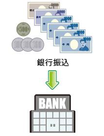 STEP 4:申し込み完了/返金の受け取り